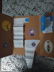 Galeria Lapbook na kółku języka angielskiego
