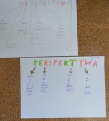 Schematy przygotowania perspektywy narysowane przez ucznia.